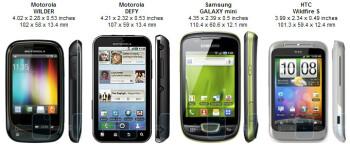 Motorola WILDER Review