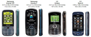 Samsung Gravity TXT T379 - user opinions and reviews