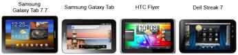 Samsung Galaxy Tab 7.7 Preview