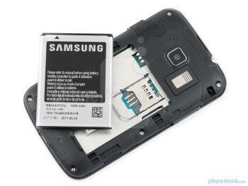 Battery compartment - Samsung Galaxy Y Pro Preview
