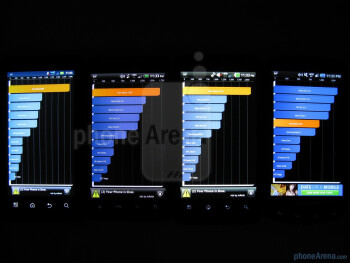 Benchmarking; left to right - Motorola DROID BIONIC, HTC ThunderBolt, LG Revolution, Samsung Droid Charge - Motorola DROID BIONIC vs HTC ThunderBolt vs Samsung Droid Charge vs LG Revolution