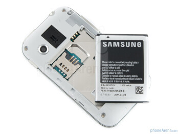 Battery compartment - Samsung Galaxy Y Preview