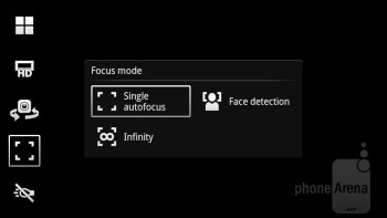 The Camera interface - Sony Ericsson Xperia ray Review