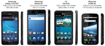 Samsung Galaxy S II AT&T Review